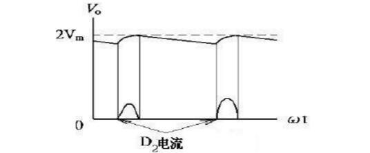 波形是由电容滤波器过滤后的半波讯号,故此倍压电路称为半波电压电路.