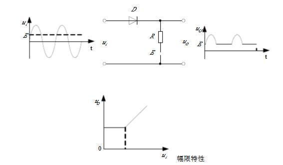 2,二极管上限幅电路